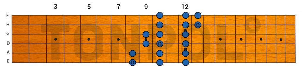 c-ionisch-klein